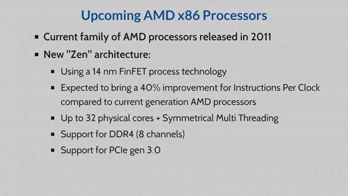 AMD Zen архітектура